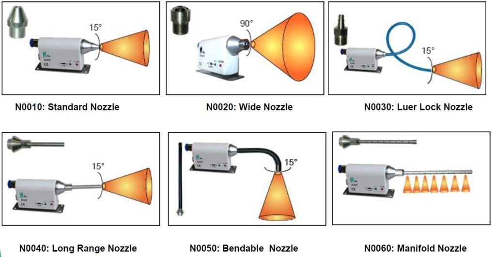 Nozzle Options